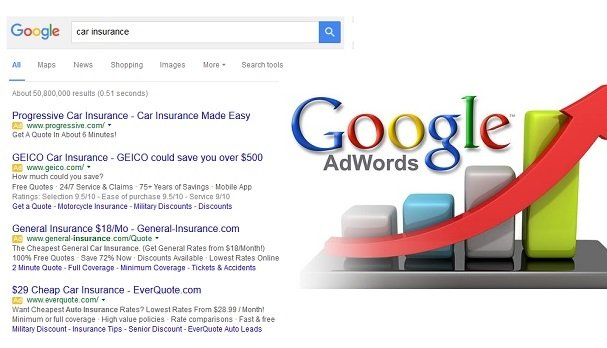 بهترین روش تبلیغات در اینترنت